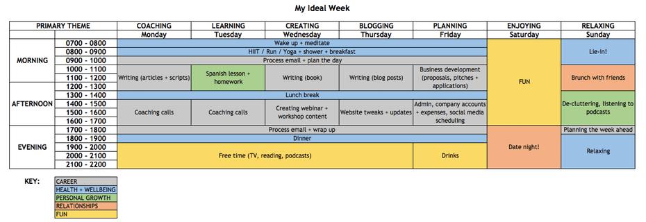 ideal-week-excel-example
